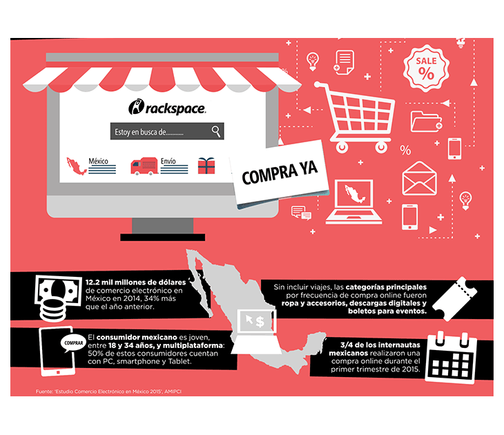 Rackspace e-commerce