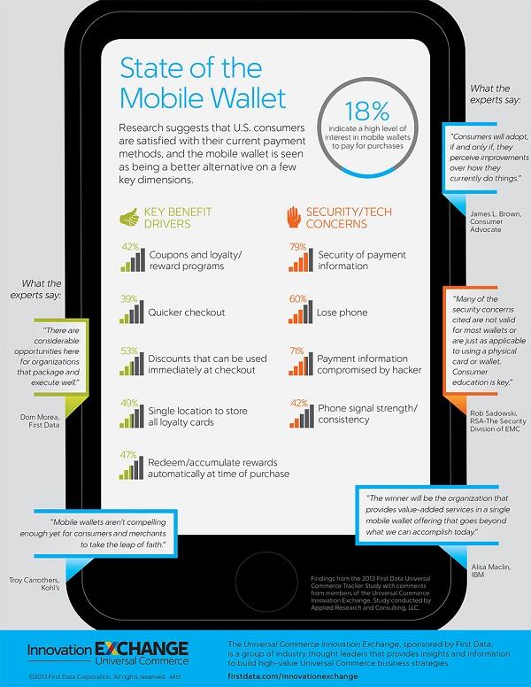 UCIE-State of Mobile Wallet small