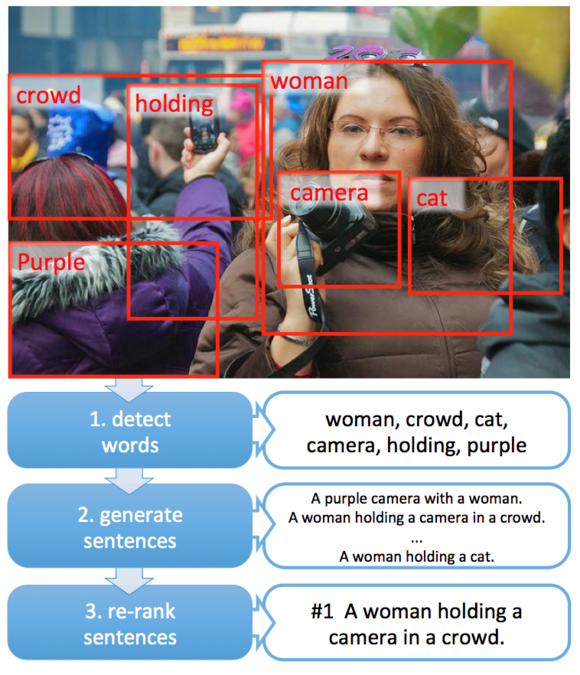 microsoft-image-recognition-100531626-large
